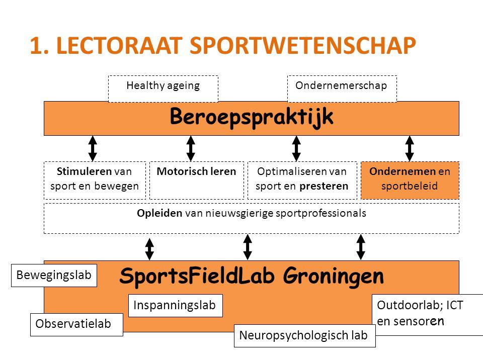 1. LECTORAAT SPORTWETENSCHAP Stimuleren van sport en bewegen Motorisch lerenOndernemen en sportbeleid Optimaliseren van sport en presteren Opleiden va