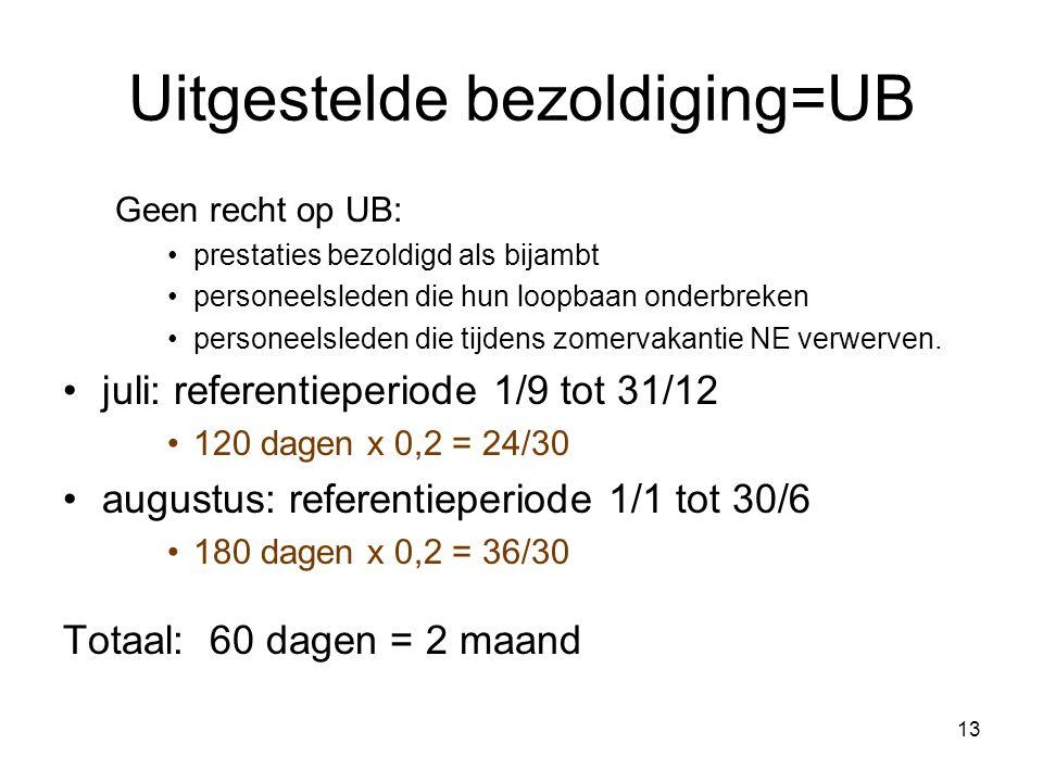 14 Werkloosheidsuitkering •Recht op volledige UB: Tijdelijke personeelsleden die gedurende het volledige schooljaar 2011-2012 een voltijdse onderwijsopdracht hadden, hebben recht op een volledige UB in juli en augustus.