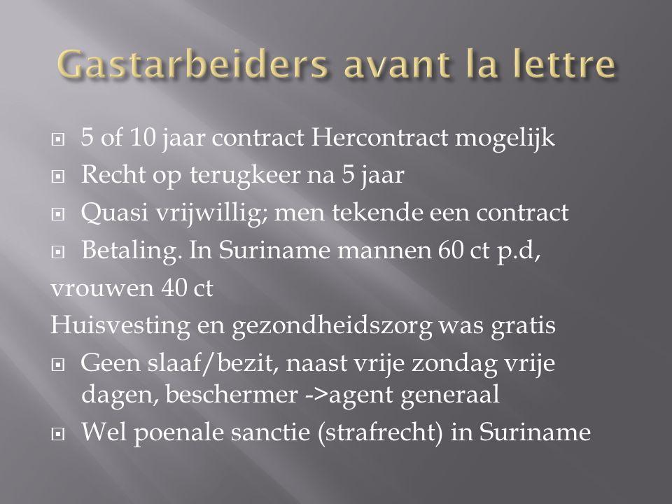  5 of 10 jaar contract Hercontract mogelijk  Recht op terugkeer na 5 jaar  Quasi vrijwillig; men tekende een contract  Betaling. In Suriname manne