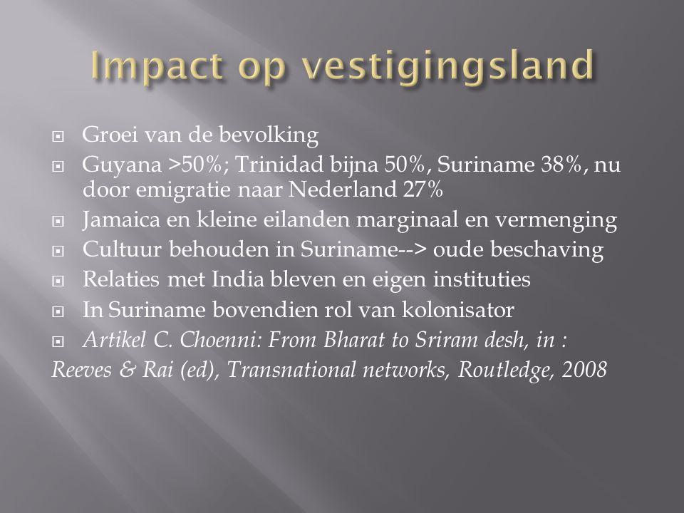  Groei van de bevolking  Guyana >50%; Trinidad bijna 50%, Suriname 38%, nu door emigratie naar Nederland 27%  Jamaica en kleine eilanden marginaal