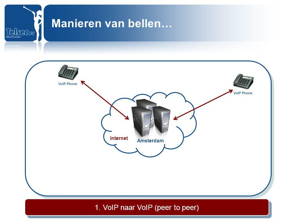 VoIP Phone Internet Amsterdam 1. VoIP naar VoIP (peer to peer) VoIP Phone Manieren van bellen…