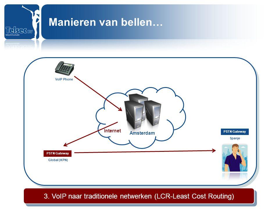 3. VoIP naar traditionele netwerken (LCR-Least Cost Routing) Internet Amsterdam VoIP Phone PSTN Gateway Spanje PSTN Gateway Global (KPN) Manieren van