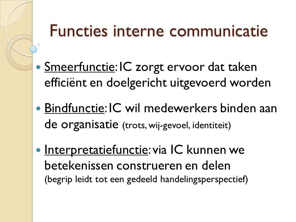 Functies interne communicatie  Smeerfunctie: IC zorgt ervoor dat taken efficiënt en doelgericht uitgevoerd worden  Bindfunctie: IC wil medewerkers b