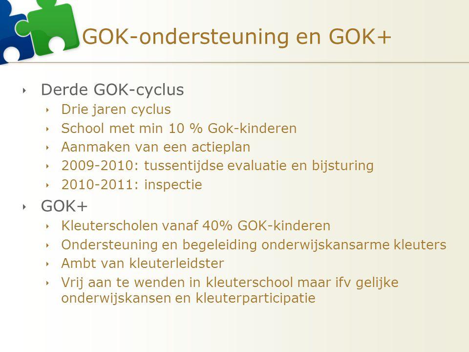 GOK-ondersteuning en GOK+  Derde GOK-cyclus  Drie jaren cyclus  School met min 10 % Gok-kinderen  Aanmaken van een actieplan  2009-2010: tussenti