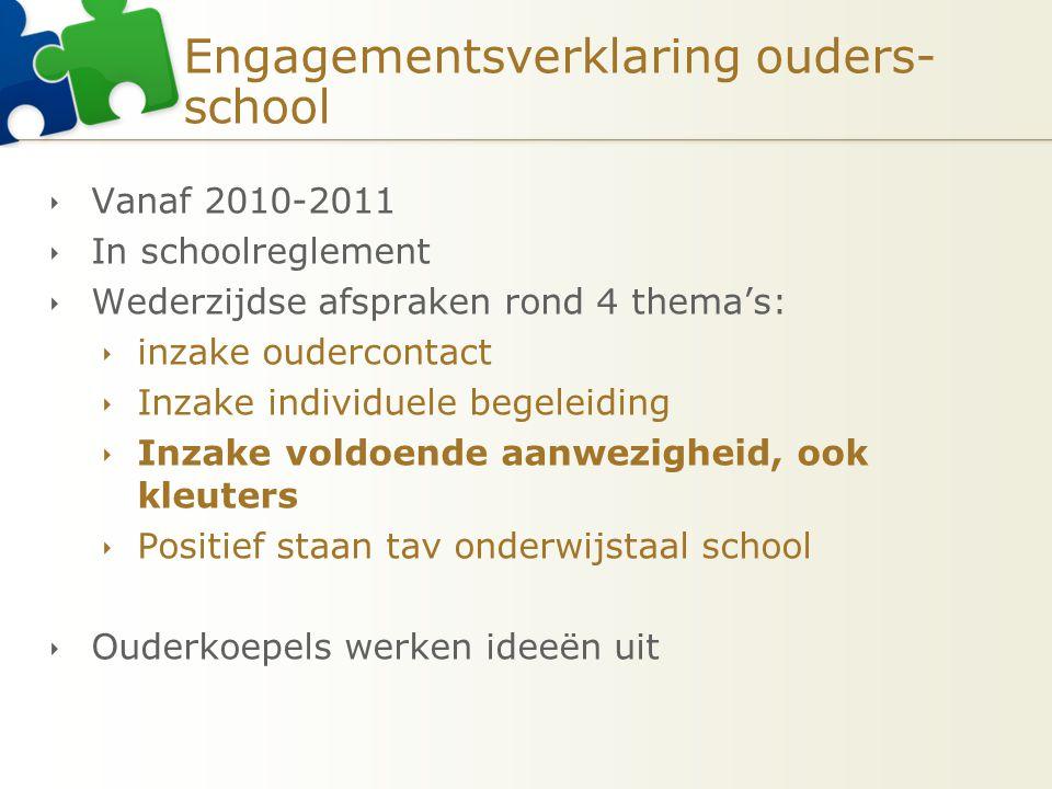 Engagementsverklaring ouders- school  Vanaf 2010-2011  In schoolreglement  Wederzijdse afspraken rond 4 thema's:  inzake oudercontact  Inzake ind