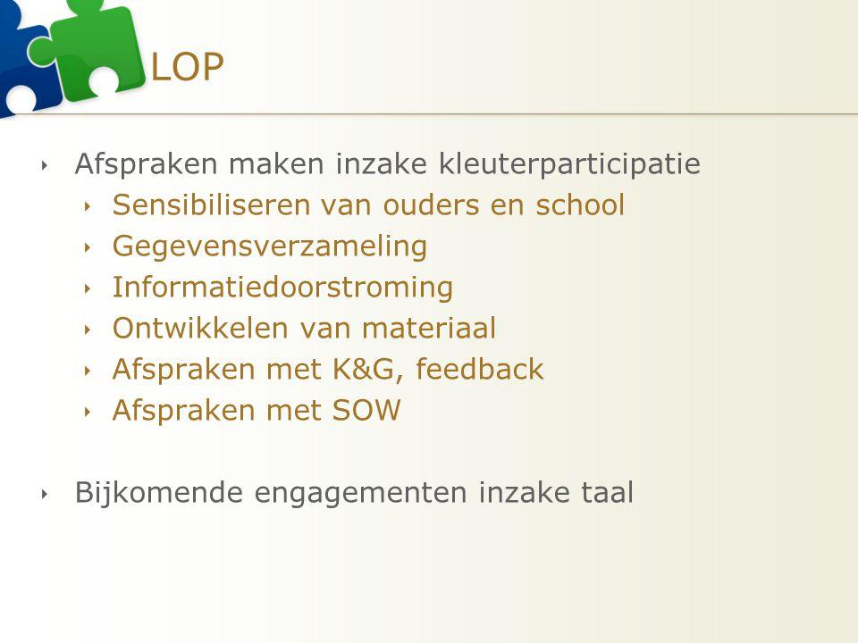 LOP  Afspraken maken inzake kleuterparticipatie  Sensibiliseren van ouders en school  Gegevensverzameling  Informatiedoorstroming  Ontwikkelen va