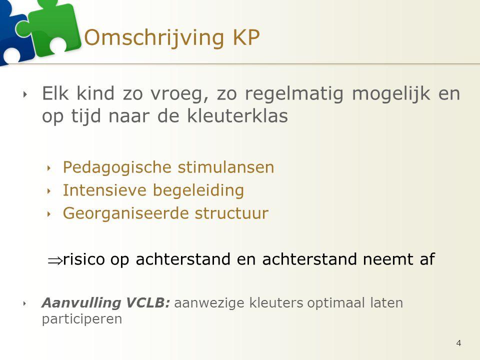 Omschrijving KP  Elk kind zo vroeg, zo regelmatig mogelijk en op tijd naar de kleuterklas  Pedagogische stimulansen  Intensieve begeleiding  Georg