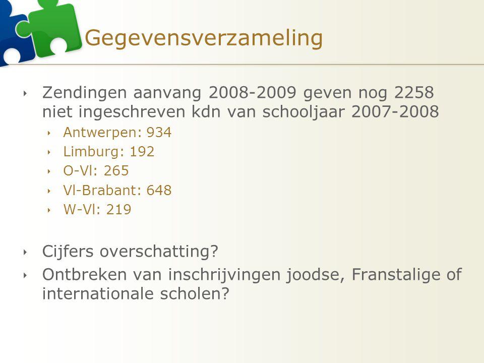 Gegevensverzameling  Zendingen aanvang 2008-2009 geven nog 2258 niet ingeschreven kdn van schooljaar 2007-2008  Antwerpen: 934  Limburg: 192  O-Vl