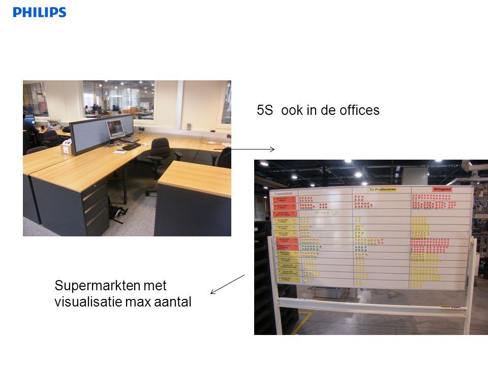23 5S ook in de offices Supermarkten met visualisatie max aantal
