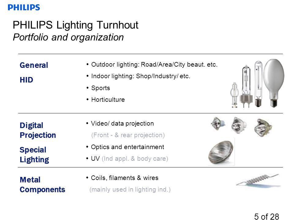 5 of 28 PHILIPS Lighting Turnhout Portfolio and organization  Outdoor lighting: Road/Area/City beaut. etc.  Indoor lighting: Shop/Industry/ etc.  S