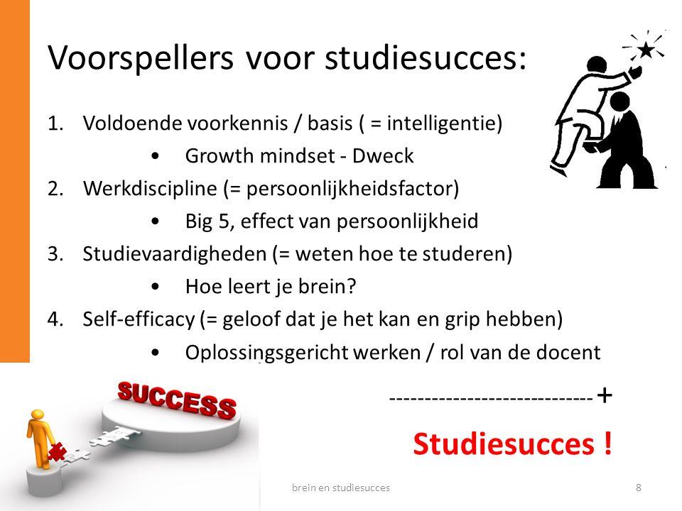 20-09-2012 1.Voldoende voorkennis / basis ( = intelligentie) •Growth mindset - Dweck 2.Werkdiscipline (= persoonlijkheidsfactor) •Big 5, effect van pe