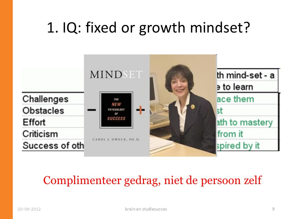 20-09-2012 1. IQ: fixed or growth mindset? Complimenteer gedrag, niet de persoon zelf brein en studiesucces9