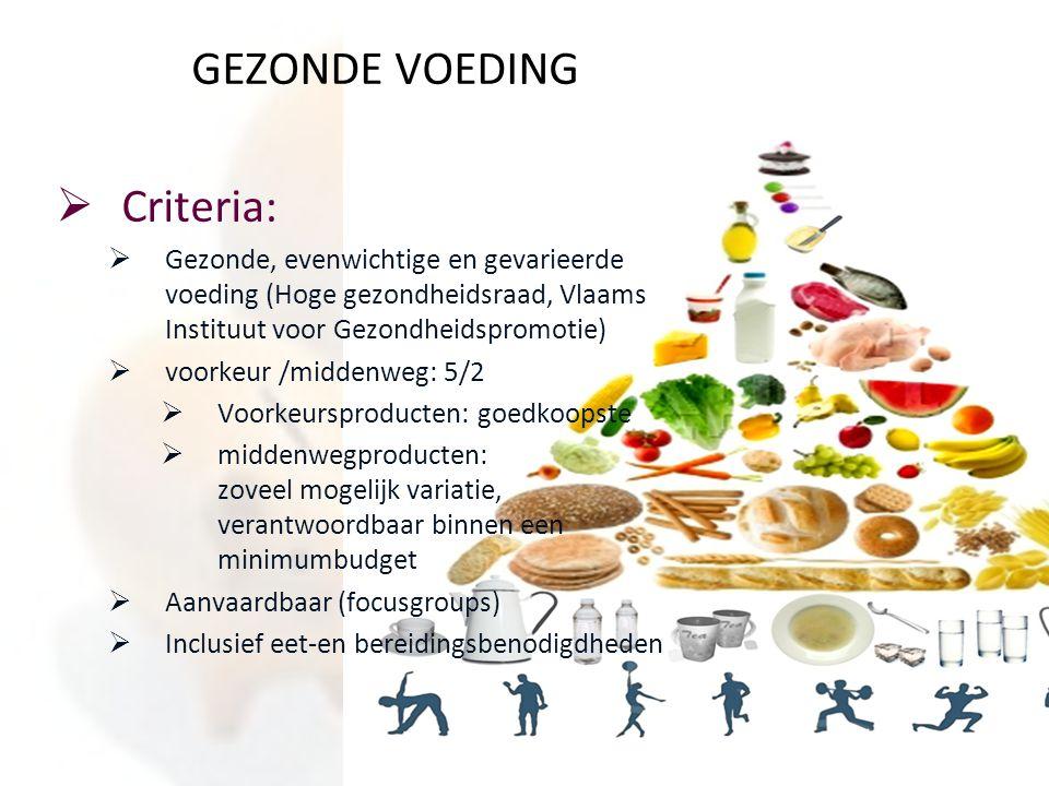GEZONDE VOEDING  Criteria:  Gezonde, evenwichtige en gevarieerde voeding (Hoge gezondheidsraad, Vlaams Instituut voor Gezondheidspromotie)  voorkeu