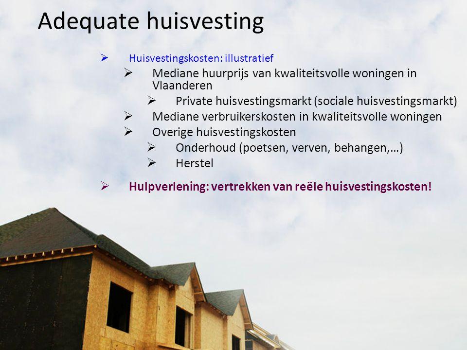 Huisvestingskosten: illustratief  Mediane huurprijs van kwaliteitsvolle woningen in Vlaanderen  Private huisvestingsmarkt (sociale huisvestingsmar
