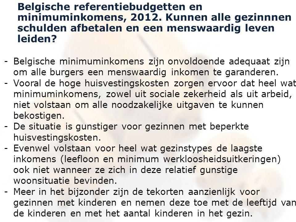 -Belgische minimuminkomens zijn onvoldoende adequaat zijn om alle burgers een menswaardig inkomen te garanderen. -Vooral de hoge huisvestingskosten zo