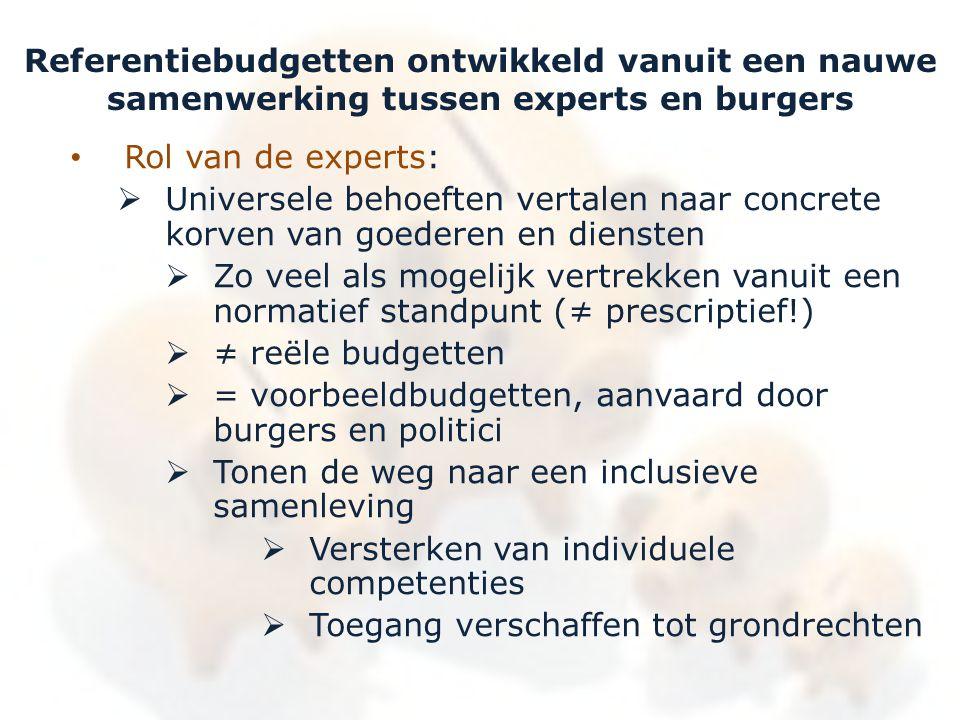 Referentiebudgetten ontwikkeld vanuit een nauwe samenwerking tussen experts en burgers • Rol van de experts:  Universele behoeften vertalen naar conc