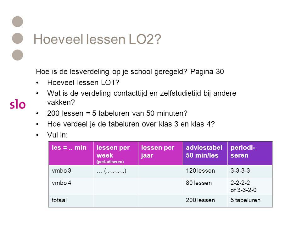 Lessenverdeling LO2 vmbo DomeinenADVIESopdrachtenlessen Algemene vaardigheden (K1-K3) geïntegreerd in Bewegen Bewegen Spelen5 (x12 lessen)60 lessen Turnen2 (x10 lessen)20 lessen Bewegen op muziek2 (x10 lessen)20 lessen Atletiek3 (x6-7 lessen)20 lessen Zelfverdediging1 (2?x10 lessen)20 lessen Actuele activiteiten2 (2x10lessen)20 lessen Bewegen en regelen •Geïntegreerd in opdrachten bewegen verschillende regeltaken uitvoeren •plus één aparte regelrol vervullen 40 lessen vrije ruimte Bewegen en samenleving en gezondheid •Trainingsprogram ma •EHBSO Beroepspraktijkvorming (stage) totaalmin 19..