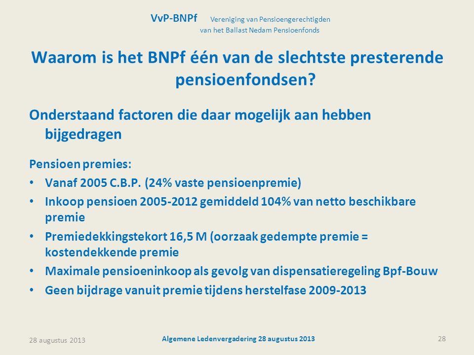 28 augustus 2013 Algemene Ledenvergadering 28 augustus 201328 Waarom is het BNPf één van de slechtste presterende pensioenfondsen? Onderstaand factore