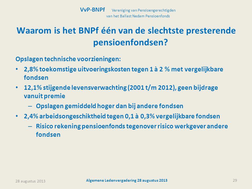 28 augustus 2013 Algemene Ledenvergadering 28 augustus 201329 Waarom is het BNPf één van de slechtste presterende pensioenfondsen? Opslagen technische