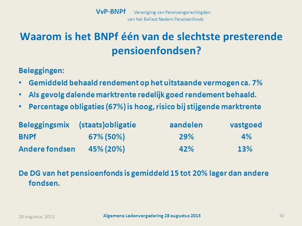 28 augustus 2013 Algemene Ledenvergadering 28 augustus 201330 Waarom is het BNPf één van de slechtste presterende pensioenfondsen? Beleggingen: • Gemi