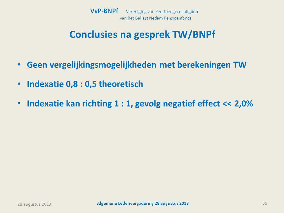 28 augustus 2013 Algemene Ledenvergadering 28 augustus 201336 Conclusies na gesprek TW/BNPf • Geen vergelijkingsmogelijkheden met berekeningen TW • In