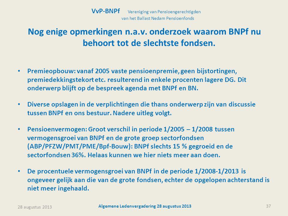 28 augustus 2013 Algemene Ledenvergadering 28 augustus 201337 Nog enige opmerkingen n.a.v. onderzoek waarom BNPf nu behoort tot de slechtste fondsen.