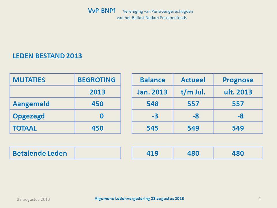 28 augustus 2013 Algemene Ledenvergadering 28 augustus 20134 VvP-BNPf Vereniging van Pensioengerechtigden van het Ballast Nedam Pensioenfonds LEDEN BE