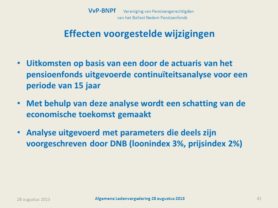 28 augustus 2013 Algemene Ledenvergadering 28 augustus 201341 Effecten voorgestelde wijzigingen • Uitkomsten op basis van een door de actuaris van het