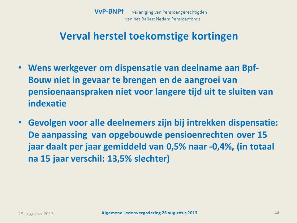 28 augustus 2013 Algemene Ledenvergadering 28 augustus 201344 Verval herstel toekomstige kortingen • Wens werkgever om dispensatie van deelname aan Bp
