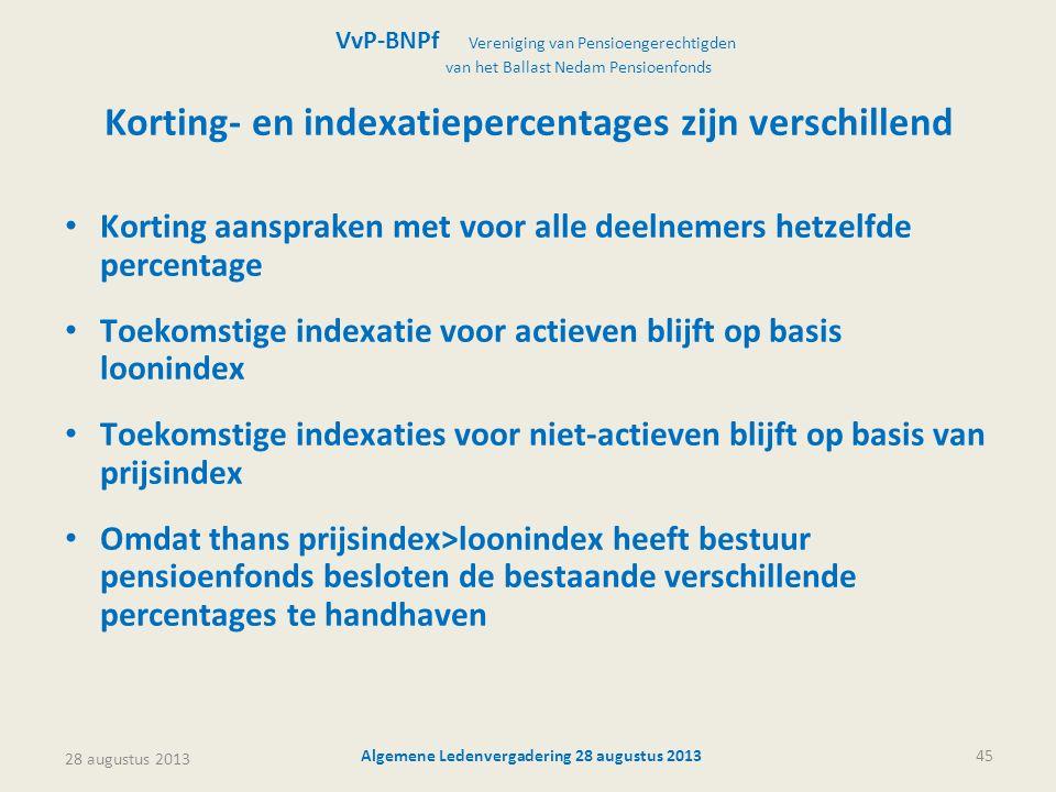 28 augustus 2013 Algemene Ledenvergadering 28 augustus 201345 Korting- en indexatiepercentages zijn verschillend • Korting aanspraken met voor alle de