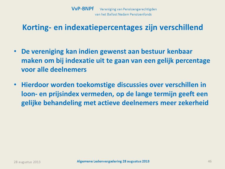 28 augustus 2013 Algemene Ledenvergadering 28 augustus 201346 Korting- en indexatiepercentages zijn verschillend • De vereniging kan indien gewenst aa