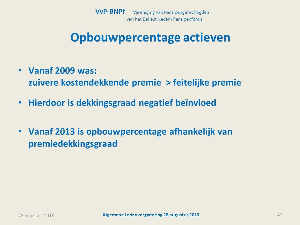 28 augustus 2013 Algemene Ledenvergadering 28 augustus 201347 Opbouwpercentage actieven • Vanaf 2009 was: zuivere kostendekkende premie > feitelijke p