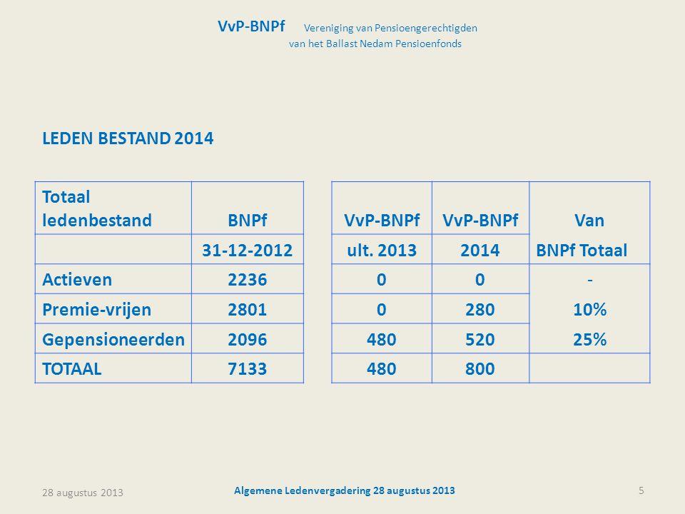 28 augustus 2013 Algemene Ledenvergadering 28 augustus 20135 VvP-BNPf Vereniging van Pensioengerechtigden van het Ballast Nedam Pensioenfonds LEDEN BE