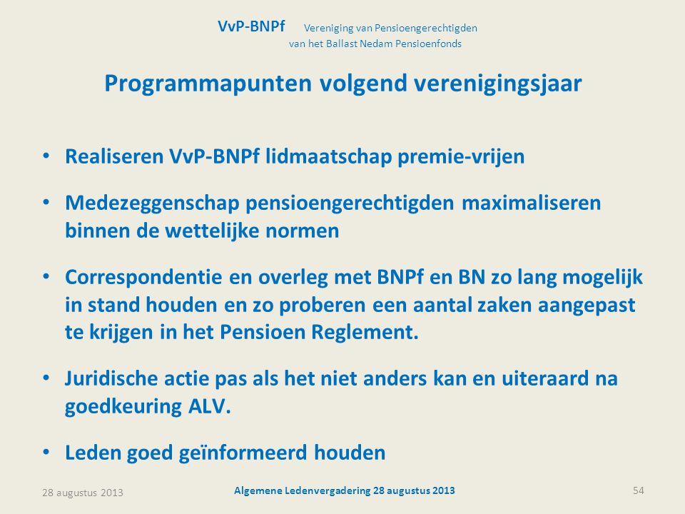 28 augustus 2013 Algemene Ledenvergadering 28 augustus 201354 Programmapunten volgend verenigingsjaar • Realiseren VvP-BNPf lidmaatschap premie-vrijen