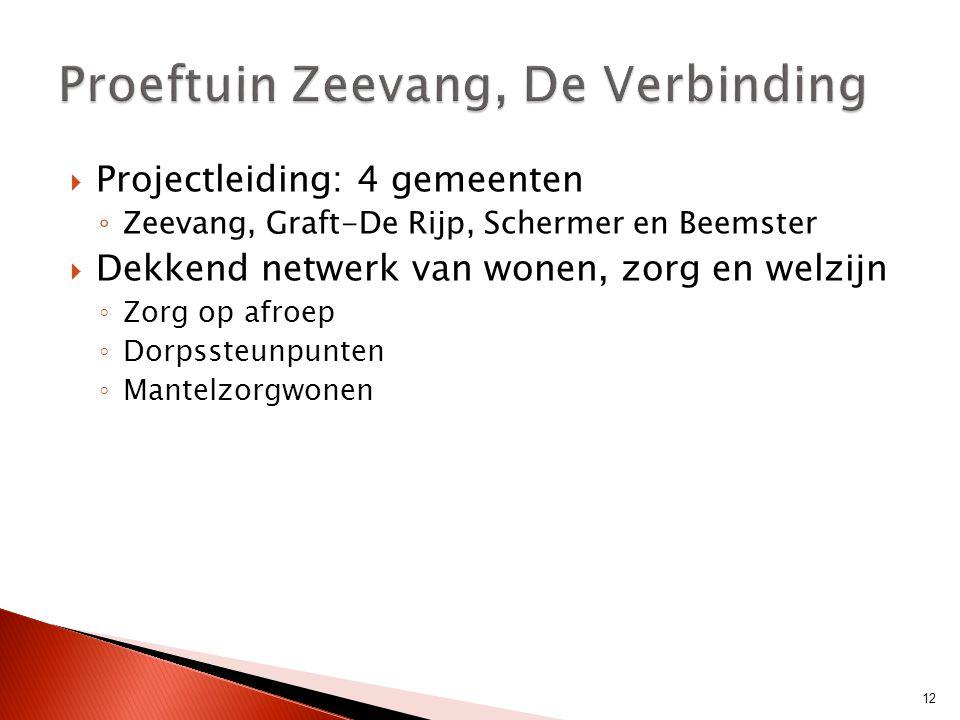  Projectleiding: 4 gemeenten ◦ Zeevang, Graft-De Rijp, Schermer en Beemster  Dekkend netwerk van wonen, zorg en welzijn ◦ Zorg op afroep ◦ Dorpssteu