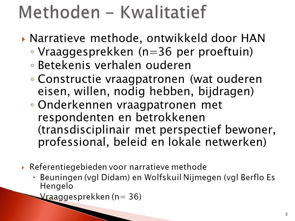1.Bilgaard, Leeuwarden 2. Krakeel, Hoogeveen 3. Berflo Es, Hengelo 4.