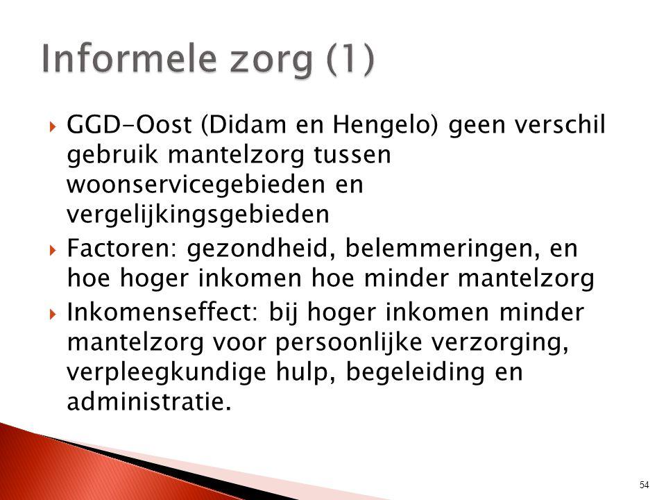  GGD-Oost (Didam en Hengelo) geen verschil gebruik mantelzorg tussen woonservicegebieden en vergelijkingsgebieden  Factoren: gezondheid, belemmering