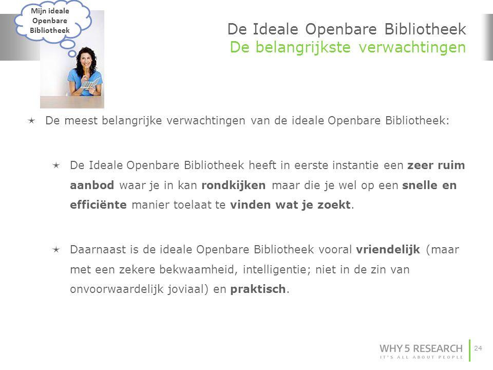 24 De Ideale Openbare Bibliotheek De belangrijkste verwachtingen  De meest belangrijke verwachtingen van de ideale Openbare Bibliotheek:  De Ideale