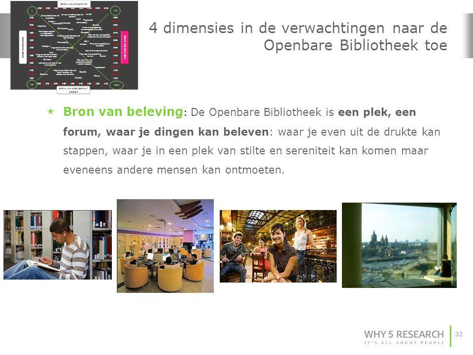 32 4 dimensies in de verwachtingen naar de Openbare Bibliotheek toe  Bron van beleving : De Openbare Bibliotheek is een plek, een forum, waar je ding