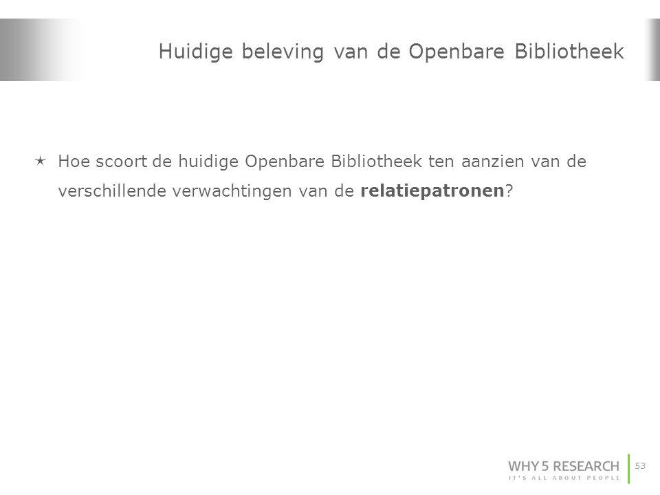 53 Huidige beleving van de Openbare Bibliotheek  Hoe scoort de huidige Openbare Bibliotheek ten aanzien van de verschillende verwachtingen van de rel