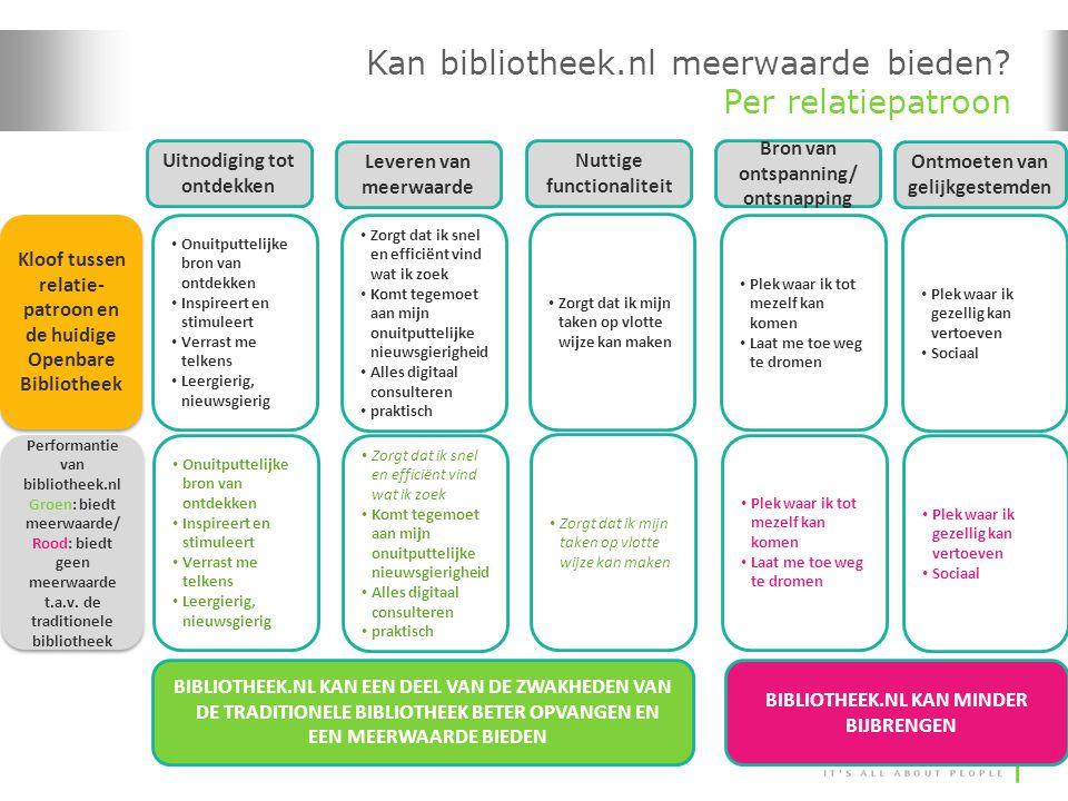 73 Kan bibliotheek.nl meerwaarde bieden? Per relatiepatroon Uitnodiging tot ontdekken Kloof tussen relatie- patroon en de huidige Openbare Bibliotheek