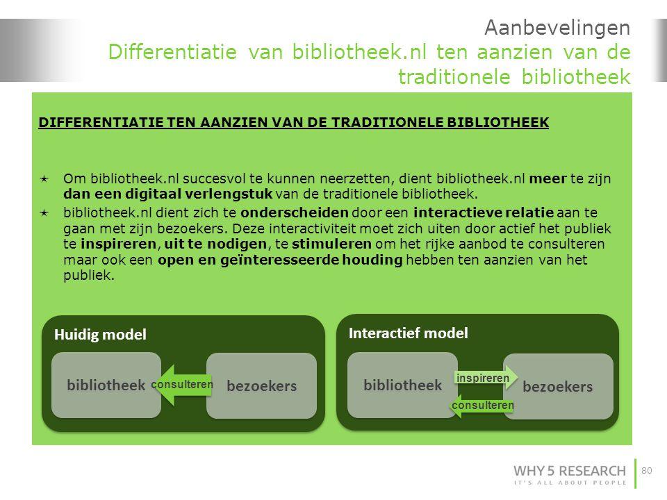 80 DIFFERENTIATIE TEN AANZIEN VAN DE TRADITIONELE BIBLIOTHEEK  Om bibliotheek.nl succesvol te kunnen neerzetten, dient bibliotheek.nl meer te zijn dan een digitaal verlengstuk van de traditionele bibliotheek.