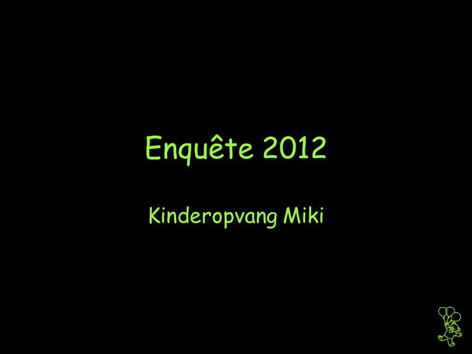 Enquête 2012 Kinderopvang Miki