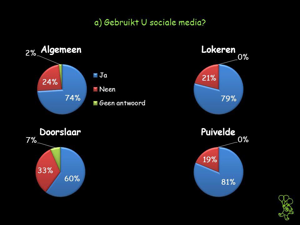 a) Gebruikt U sociale media?