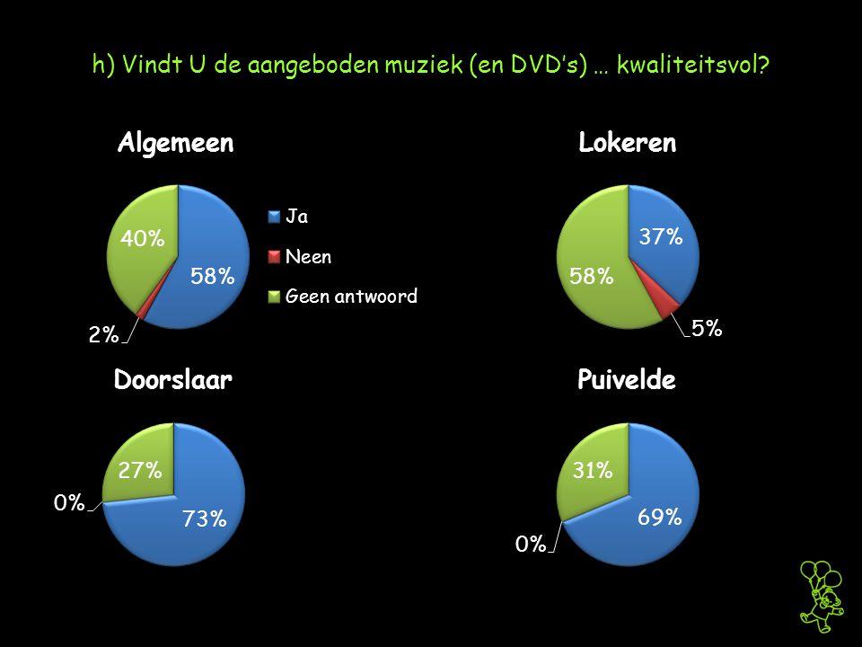 h) Vindt U de aangeboden muziek (en DVD's) … kwaliteitsvol?