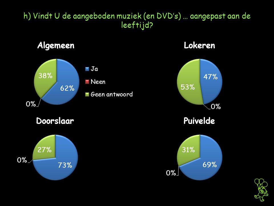 h) Vindt U de aangeboden muziek (en DVD's) … aangepast aan de leeftijd?