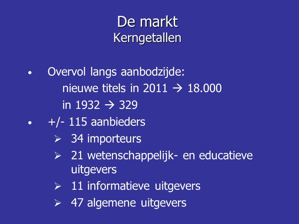 • Overvol langs aanbodzijde: nieuwe titels in 2011  18.000 in 1932  329 • +/- 115 aanbieders  34 importeurs  21 wetenschappelijk- en educatieve ui