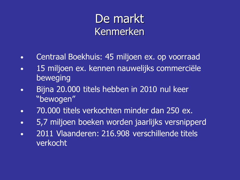 • Centraal Boekhuis: 45 miljoen ex. op voorraad • 15 miljoen ex. kennen nauwelijks commerciële beweging • Bijna 20.000 titels hebben in 2010 nul keer