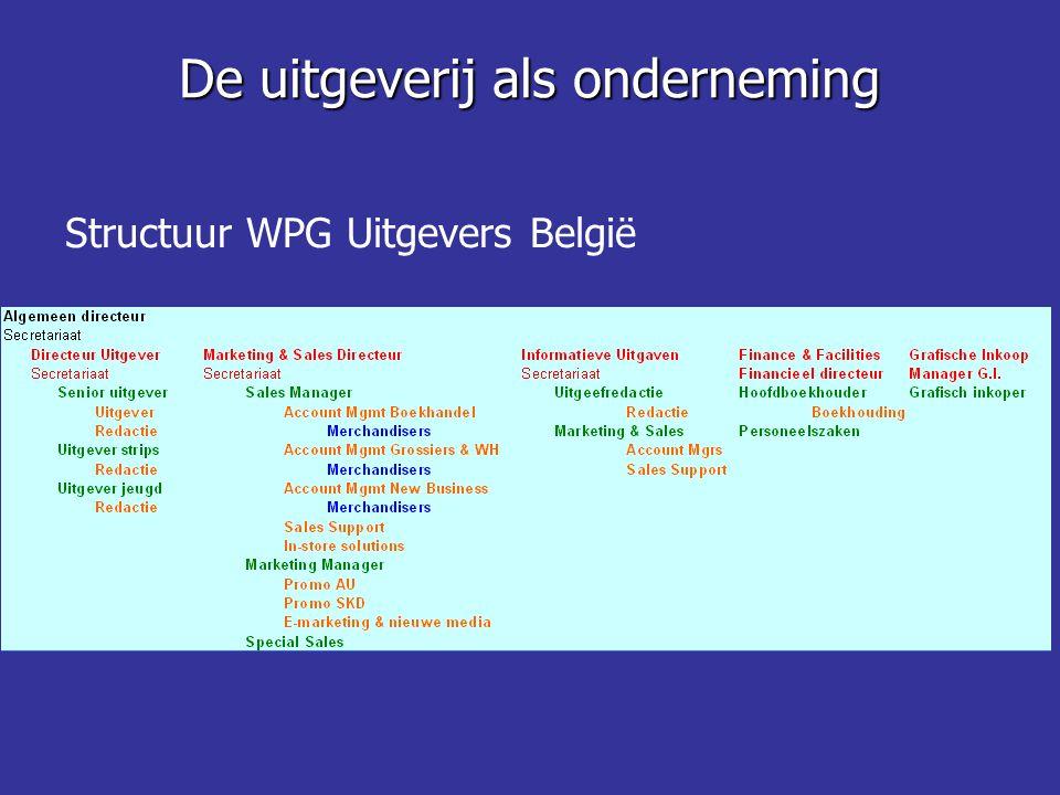 Structuur WPG Uitgevers België De uitgeverij als onderneming