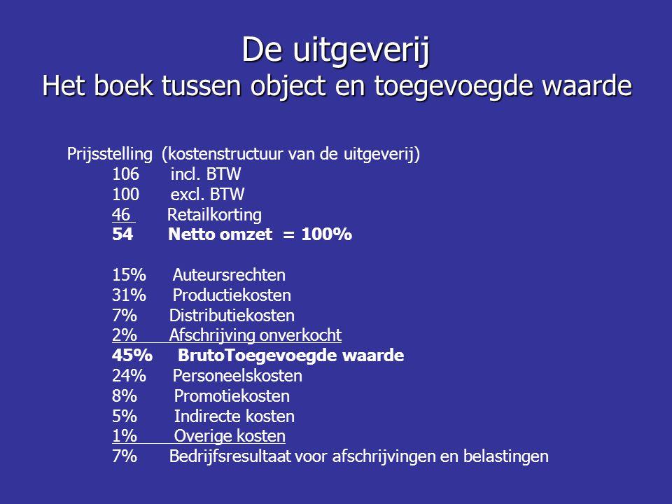 Prijsstelling (kostenstructuur van de uitgeverij) 106 incl. BTW 100 excl. BTW 46 Retailkorting 54 Netto omzet = 100% 15% Auteursrechten 31% Productiek